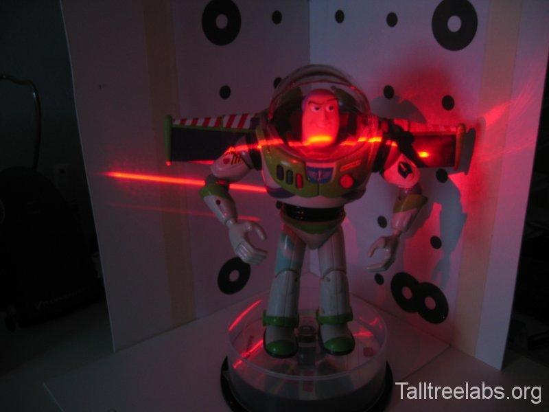 Laser scattering