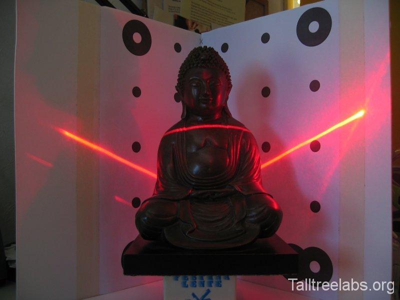 Buddah scan